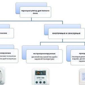 Підключення терморегулятора до електричного теплого підлозі